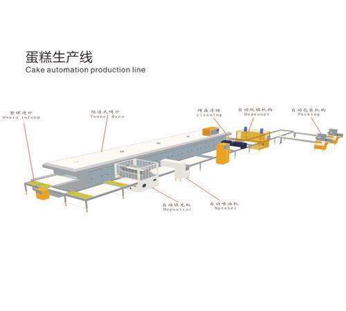 河南全自動工業蛋糕烤箱生産線