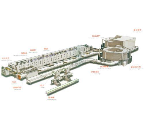 河南全自動漢堡、面包烤箱生産線