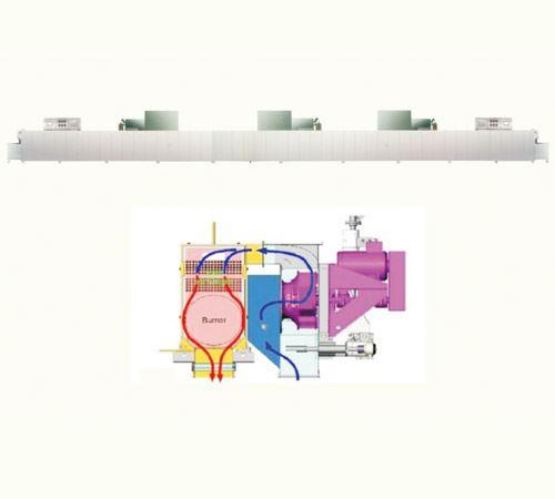 熱循環隧道式烤爐(燃氣、電力)